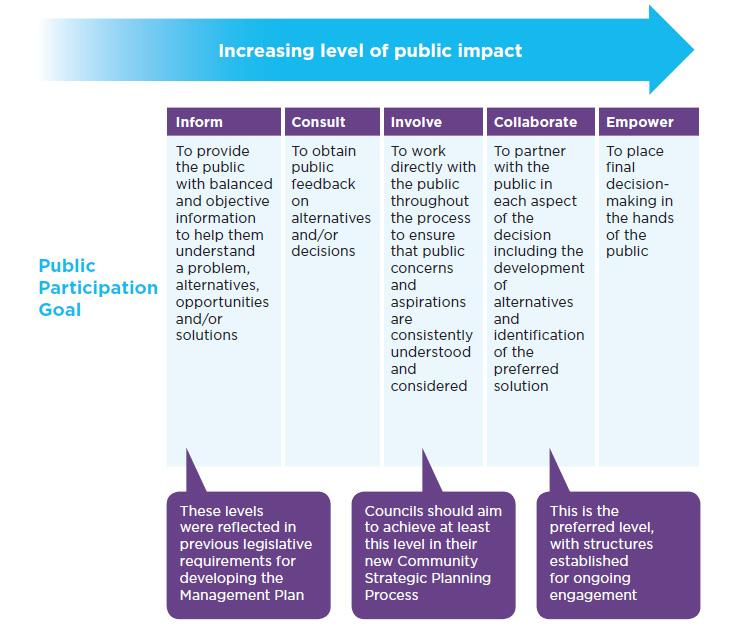 public participation goal